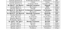 Dominican 2013-14 SOFTBALL SCHEDULE